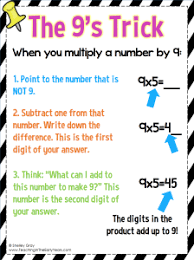 Nine Multiplication Chart An Effective Trick For The 9 Times Table That Does Not Rely