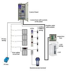 elevator control panel circuit diagram elevator rotalift on elevator control panel circuit diagram