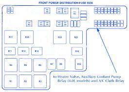jaguar s type 2007 front power distribution fuse box block circuit jaguar s type 2007 front power distribution fuse box block circuit breaker diagram