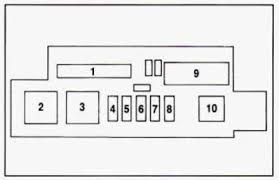 buick regal mk third generation fuse box diagram auto buick regal mk3 third generation 1994 fuse box diagram