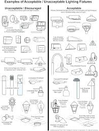 Types of lighting fixtures Recessed Types Of Light Fixtures Types Of Lighting Fixtures Kinds Of Lighting Fixtures Graceful Kinds Of Lighting Types Of Light Fixtures Sarahandjaredlife Types Of Light Fixtures Types Of Lighting Fixtures For Retail Stores