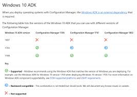 Windows Adk Compatibility Chart Hashmat It Nerd
