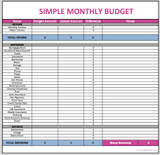 Easy Monthly Budget Simple Monthly Budget Worksheet Excel Choice Image Free Printable
