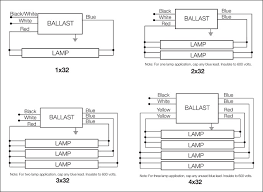 t5 ballast wiring diagram facbooik com T5 Ballast Wiring Diagram t5 ballast wiring diagram advance t ballast wiring diagram 4 lamp t5 ballast wiring diagram
