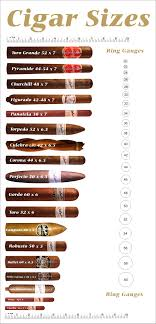 biggest gauge size cigar size chart cigar wrapper color chart