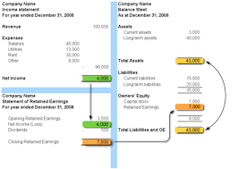 financial statement accounting mechanics an example of financial statements mars