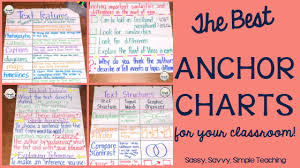 Anchor Chart Paper For Teachers The Best Anchor Charts Sassy Savvy Simple Teaching