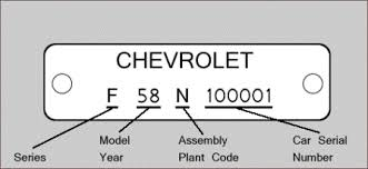 western plow unimount wiring diagram wiring diagram for car engine 88 gmc truck wiring diagram also chevrolet greenbrier wiring diagram in addition western plow solenoid wiring