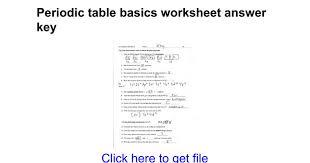 Periodic table basics worksheet answer key - Google Docs