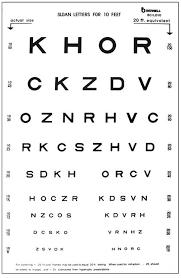 Eye Chart Actual Size