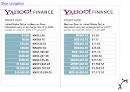 Money Conversion Chart Pesos To Dollars Peso Dollar Conversion Currency Exchange Rates
