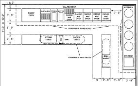 commercial restaurant kitchen design. Commercial Kitchen Layout Restaurant Design K