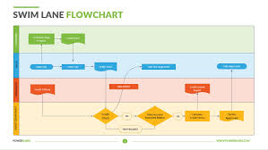 Account Receivable Process Flow Chart Ppt Swim Lane Flowcharts Powerslides