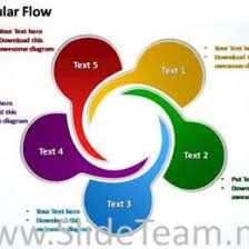 Ppt Flow Chart Template Powerpoint Circular Flow Diagram 70134480063 Creative Flow Chart