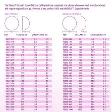Breast Enhancement Size Chart 65 Bright Breast Implants Size Chart
