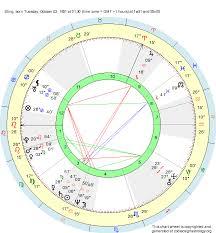 Sting Natal Chart Birth Chart Sting Libra Zodiac Sign Astrology