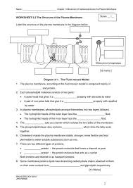 Venn Diagram Of Diffusion Osmosis And Active Transport Cell Membrane Worksheet Google Search Science Biology
