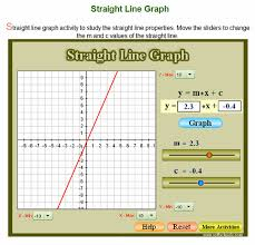 Interval Chart Generator Online Graph Makers Passys World Of Mathematics