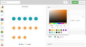 Online Pictorial Chart Maker