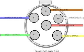 7 pin rv trailer connector wiring diagram wiring solutions 6-Way Trailer Plug Wiring Diagram rv trailer connector wiring solutions