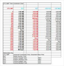 Military Time To Standard Time Chart 45 Right Utc Time Conversion Chart