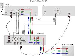home theater system setup diagram. typical home theater wiring 5.1 surround sound diagram with system setup u