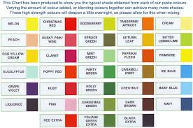 Mccormick Food Color Chart Drops Spectral Paste Food