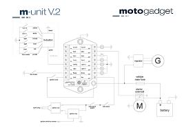 motogadget wiring diagram motogadget wiring diagrams description lsjxvjq motogadget wiring diagram