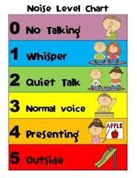 Noise Level Poster By Classroom Bubble Teachers Pay Teachers