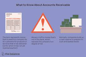 Accounting T Chart Practice Accounts Receivables On The Balance Sheet
