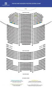 Richard Rodgers Theater Seating Chart View Richard Rodgers Seating Chart Seating Chart