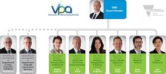 Organisational Structure Vpa