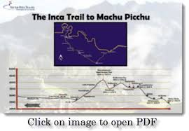 Inca Trail Elevation Chart Peru Seeks International Certification For Inca Road System