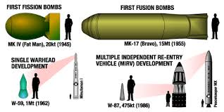 Image result for U.S. Nuclear Weapons Program PHOTO