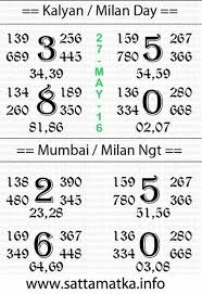 Satta Matka Kalyan Matka Panditji Tips Chart 27 May In