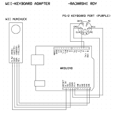 usb keyboard wiring diagram wiring diagram for you • usb to ps2 keyboard wiring diagram somurich com usb to serial wiring diagram usb cable wiring diagram