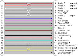 hdmi wiring diagram & hdmi cable\