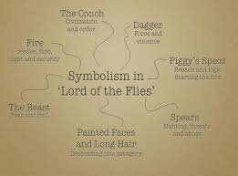 best books and their fandoms images heroes of  lord of the flies essay ideas symbolism in lord of the flies