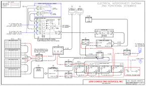rv wiring system wiring diagram load