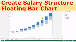 Floating Column Chart Excel For Hr Salary Structure Floating Bar Chart