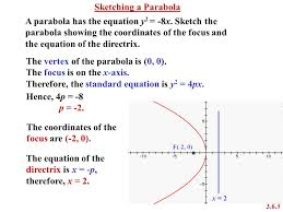 a parabola has the equation y2 8x sketch the