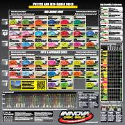 Innova Plastics Chart Innova Disc Stability Chart Www Bedowntowndaytona Com