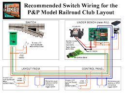 atlas layout wiring diagram wiring diagrams best atlas ho track switch wiring wiring diagram ho scale gauge wiring atlas layout wiring diagram