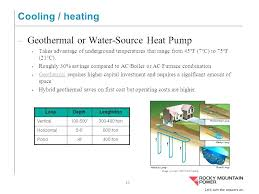 heat pump replacement cost. Delighful Cost How Much Does A Heat Pump Cost To Install Valve Replacement Universal  5 Ton Thermostatic   In Heat Pump Replacement Cost L