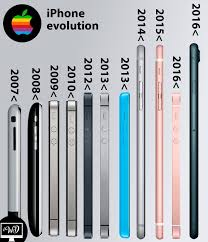 evolution of iphone iphone design evolution by miguelintabara on deviantart