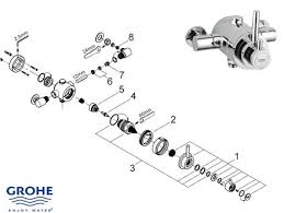 grohe avensys modern exposed 34222 000