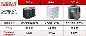 Portable Generator Sizing Chart Synergytours Info