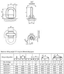 D Ring Shackle Size Chart Kipp Weld On D Rings