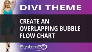 Divi Chart Divi Theme Create An Overlapping Bubble Flow Chart Create