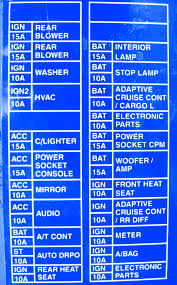 nissan frontier main fuse wiring diagram for you • nissan skyline r 33 1995 fuse box block circuit breaker nissan altima fuses 1999 nissan frontier